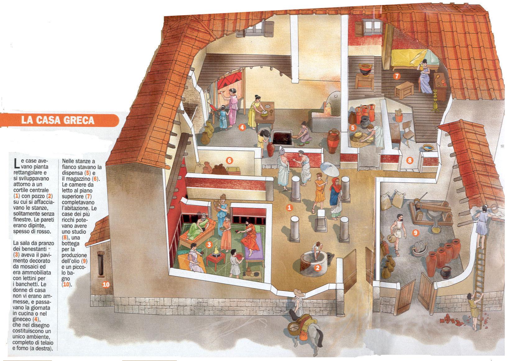 Materiali for Immagini di case antiche